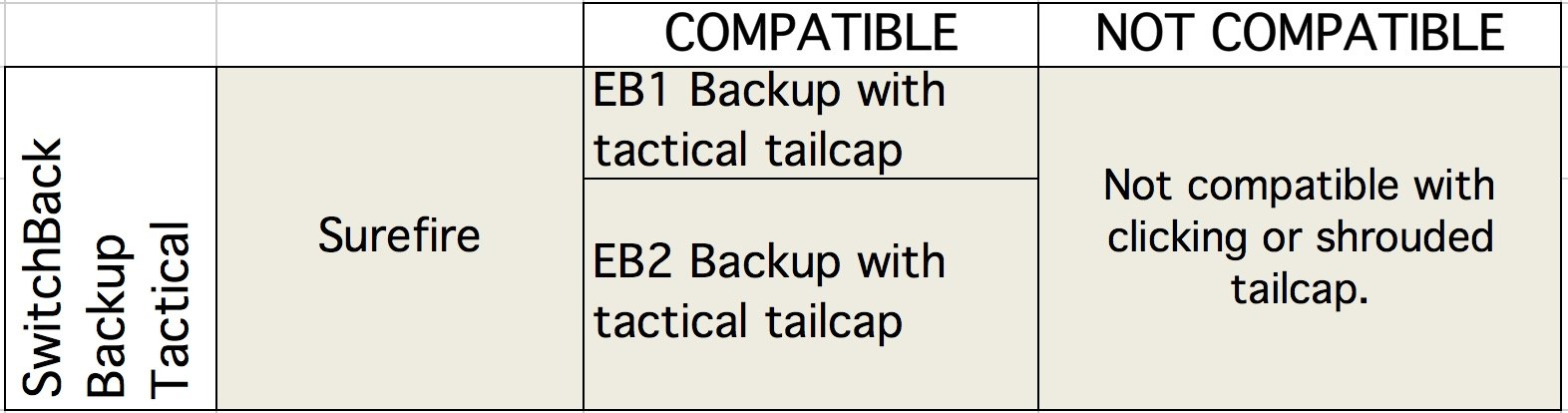 Lampes campatible Switchback Backup Taticial - outpost-shop.com